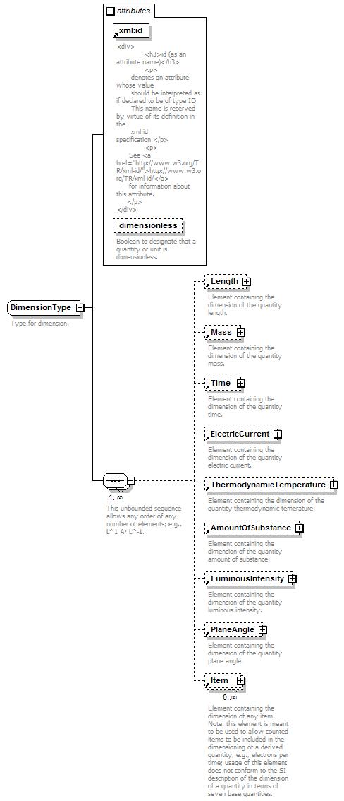 index_p62.png